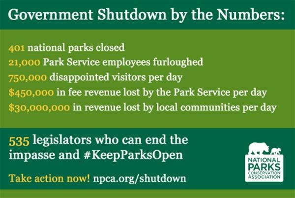 government shutdown Archives - Geogypsy